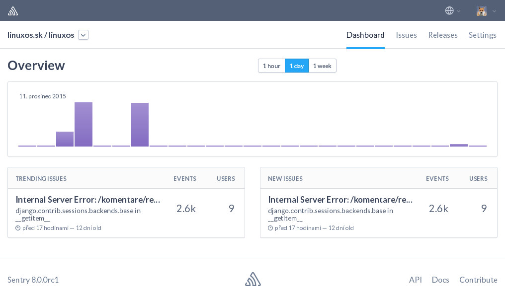 sentry dashboard